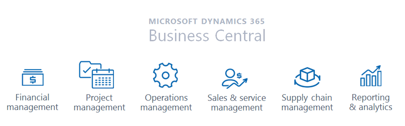 dynamics 365 Business Central Esquema Gráfico