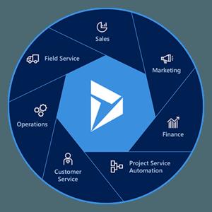 Servicios ERP Dynamics 365