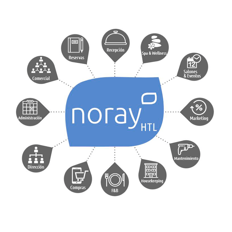Noray HTL 1