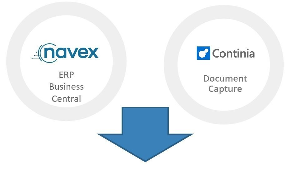 Navex y Continia